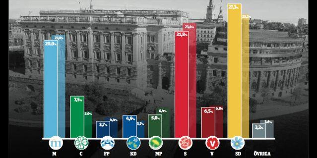 Badanie Yougov. Zdjęcie pochodzi z Metro
